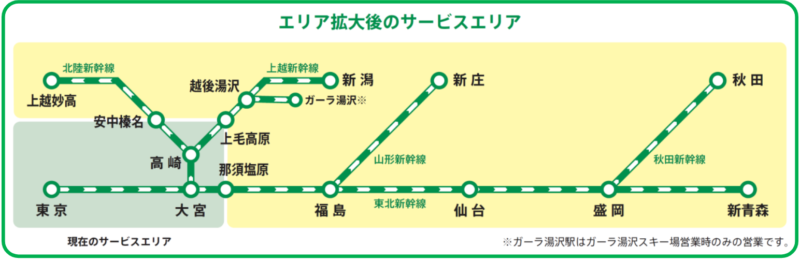 Touch de GO Shikansen